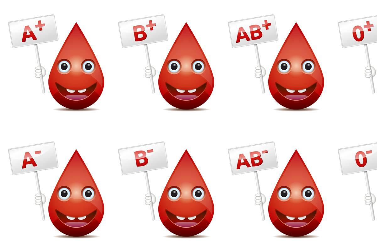 Zašto je bitno znati koja ste krvna grupa